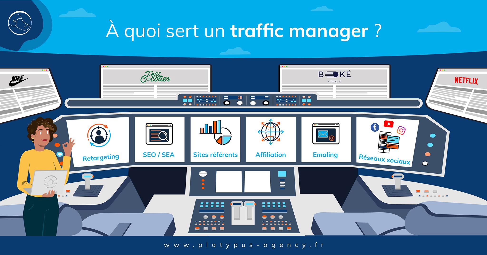 A quoi sert à un traffic manager ?